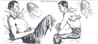 drenagem postural lobo superior