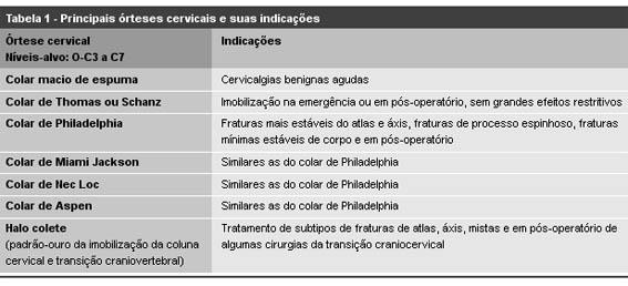 orteses_CERVICAIS