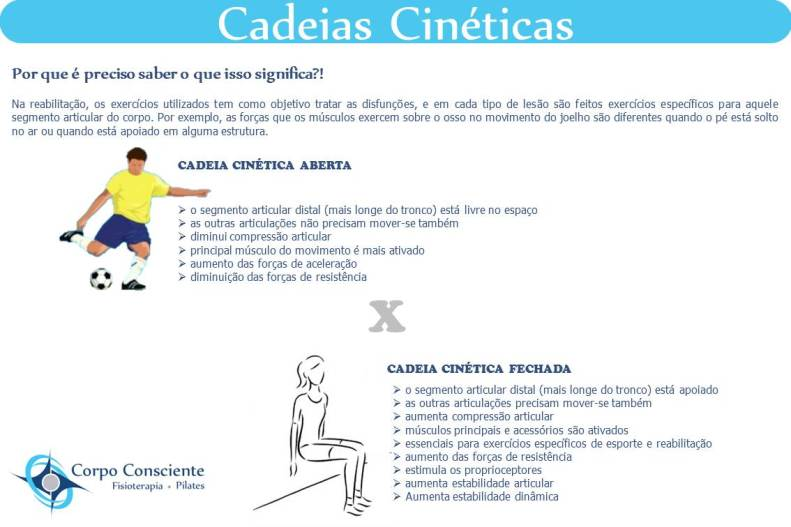 Cadeia_Cinetica__Site__Facebook