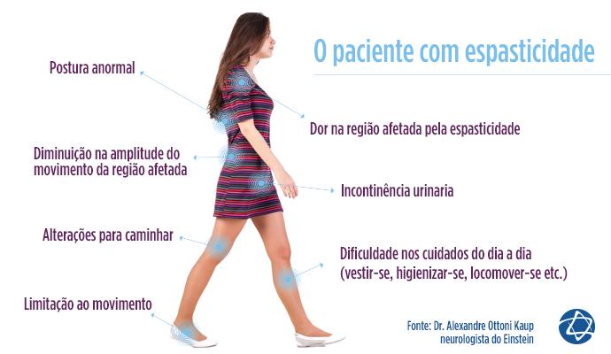 parkinson hipertonia elastica