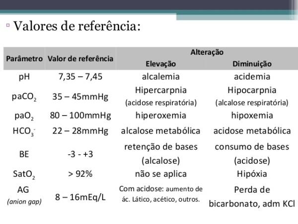 Residência de medicina de emergência para tromboflebite superficial